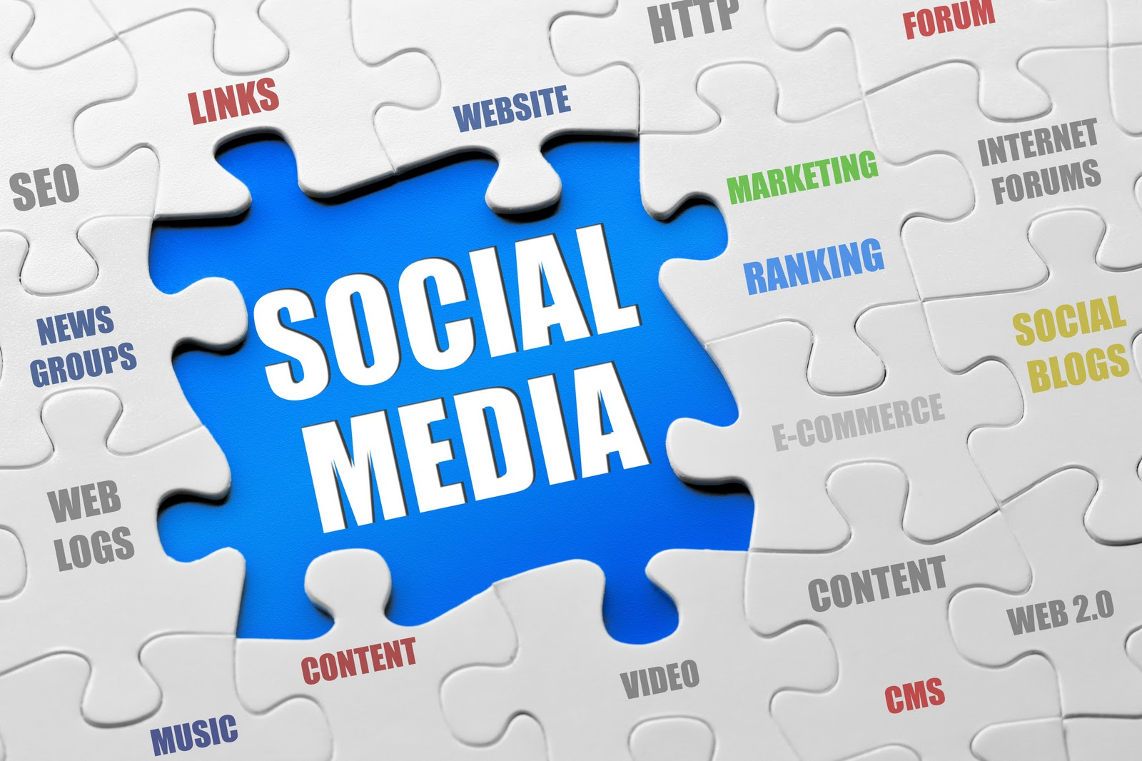 Come fare social media marketing con i contenuti