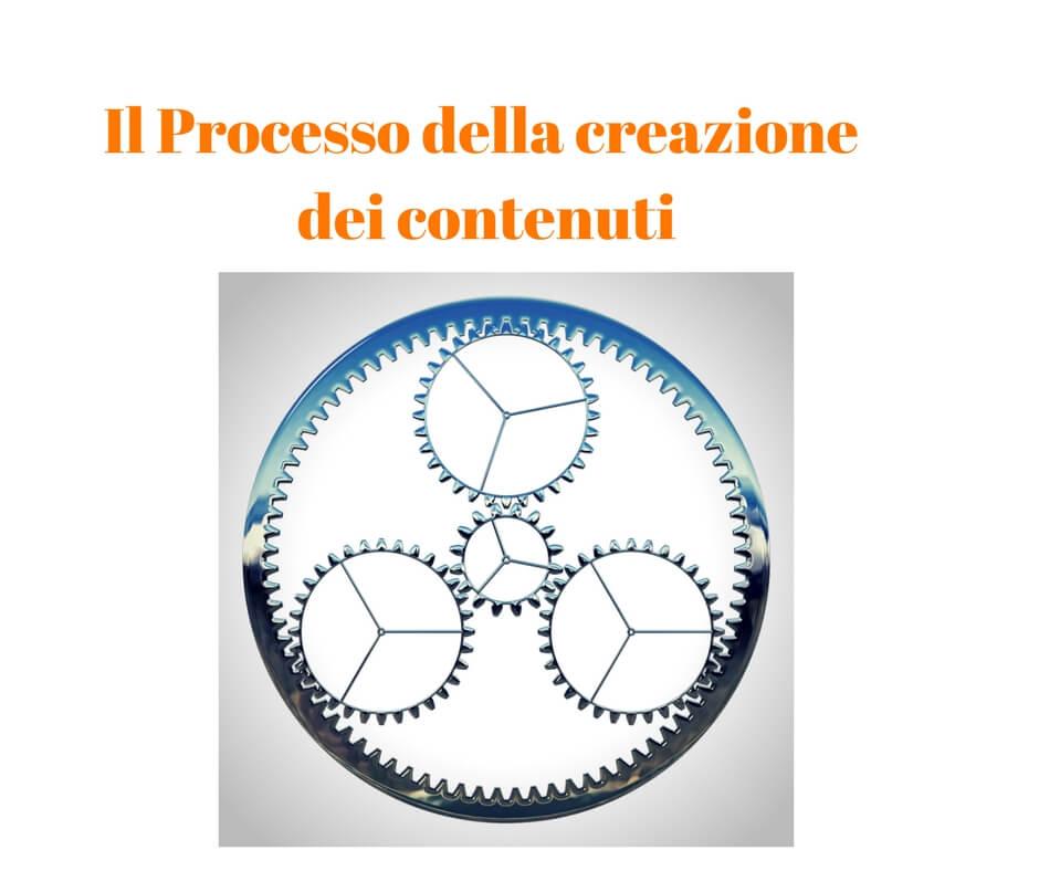 Il processo di creazione dei contenuti